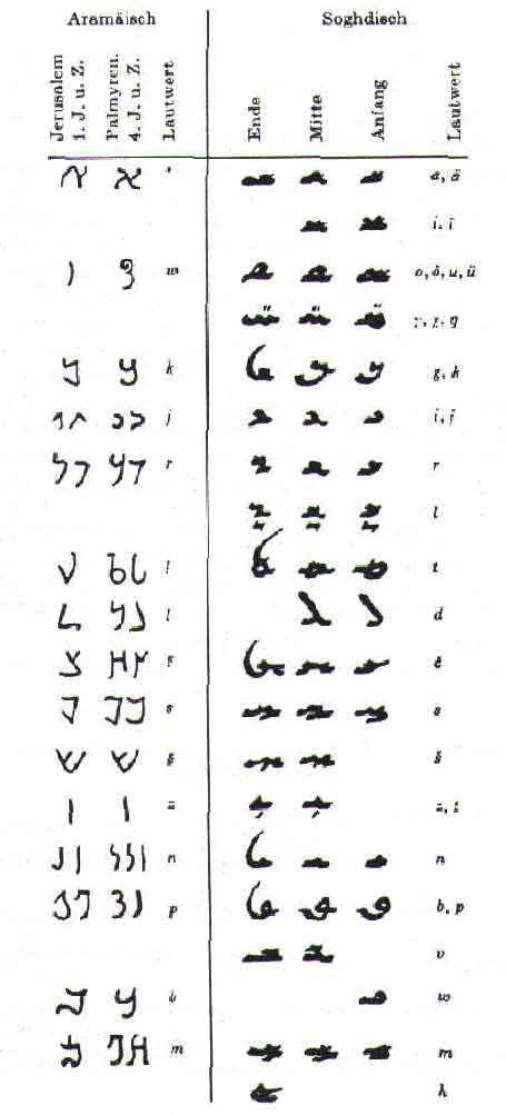 also folglich lateinisch 4 buchstaben